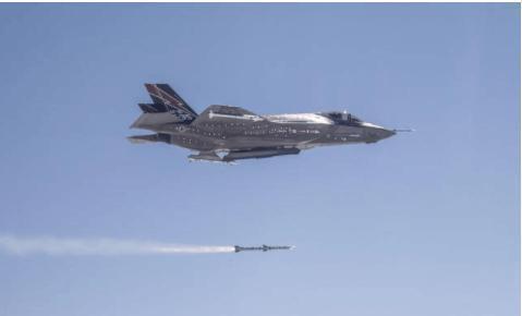 导弹追飞机是什么原理?导弹的机动性真的能拐弯掉头吗?