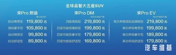 进一步完善比亚迪产品矩阵,宋Pro正式上市