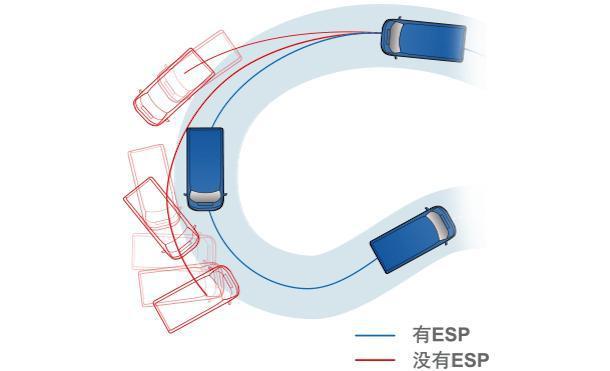 新世代全顺智能轻客,行车安全尽在掌握之中