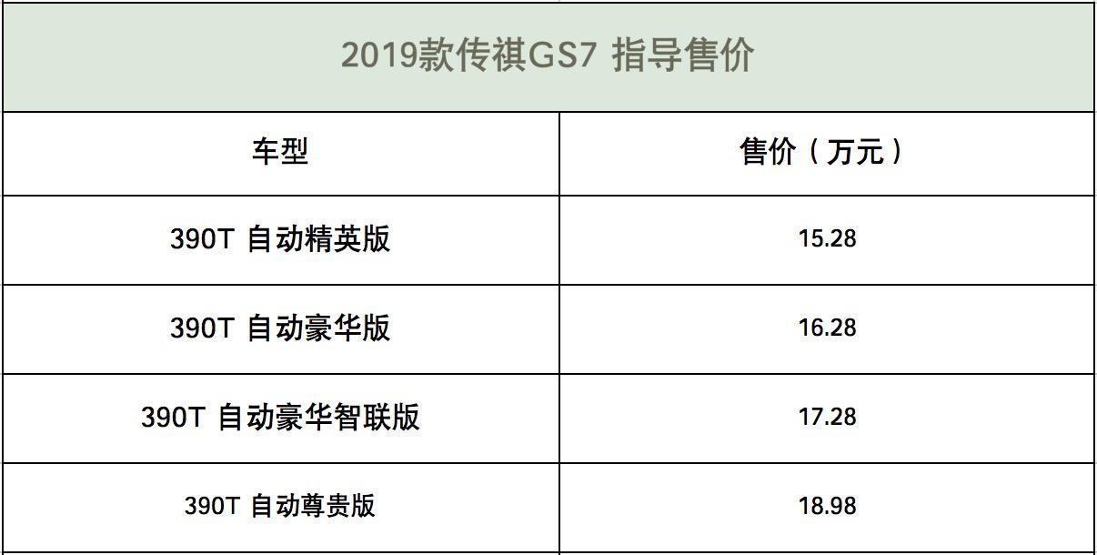 售15.28万元起 2019款传祺GS7上市