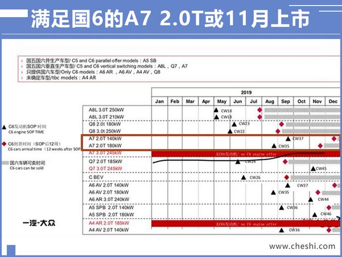 奥迪全新A6轿跑新增2.0T车型,售价降低20多万,比奔驰CLS便宜近10万