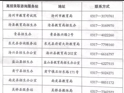 沧州市设立17个高招录取咨询服务站