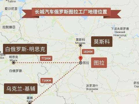 哈弗F7驶入克里姆林宫,向世界证明中国品牌能行