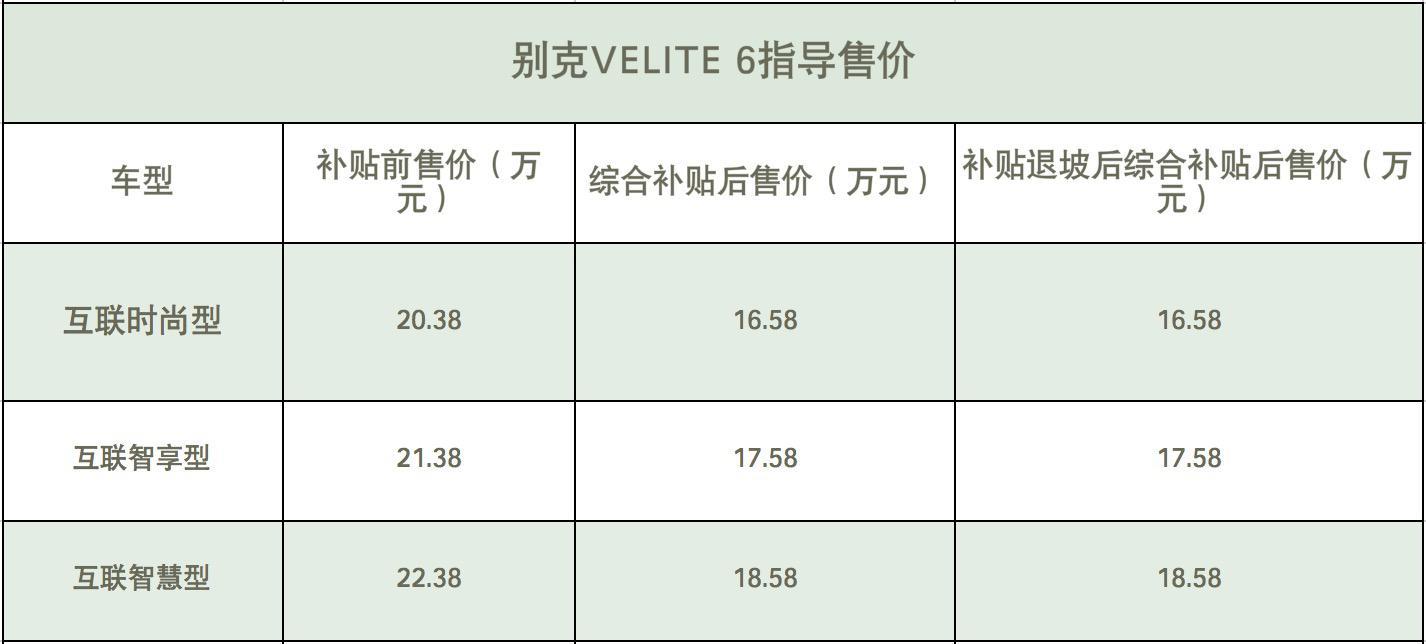 别克VELITE 6表决心 综合补贴后价格保持不变