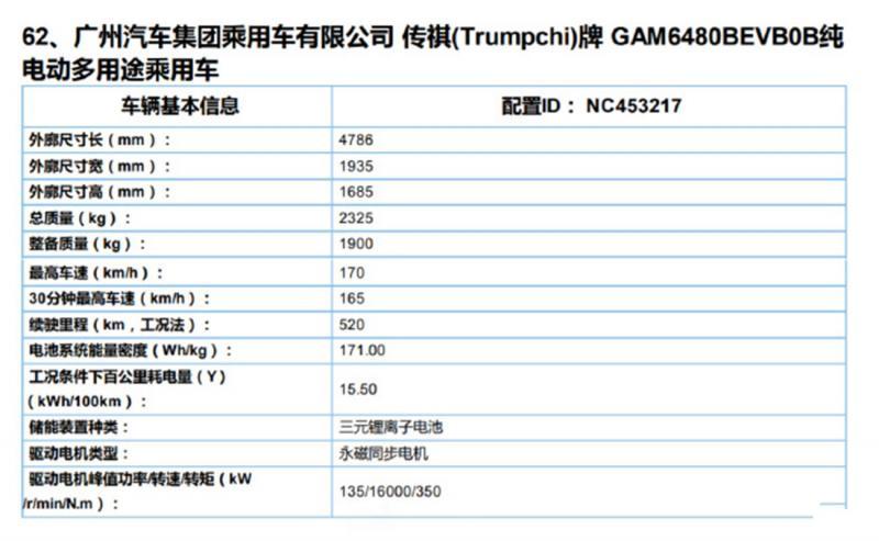 综合续航650km秒杀同级竞品,广汽Aion LX更多信息曝光