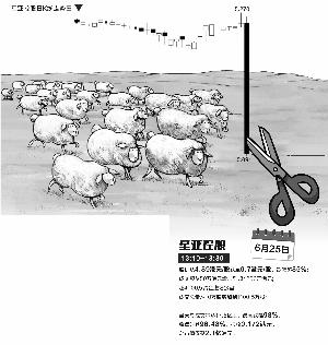 """星亚控股闪崩:一场筹谋两个月的""""剪羊毛""""行动"""