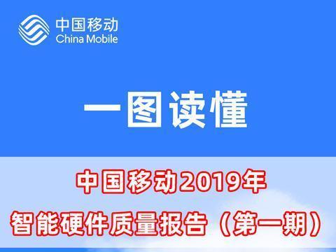 一张图读懂中国移动2019年智能硬件质量报告第一期