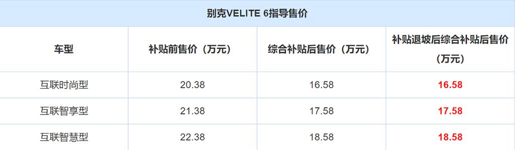 别克官方宣布:VELITE 6维持补贴后价格