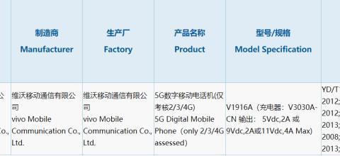 vivo首款5G终端,iQOO 5G版获得3C认证