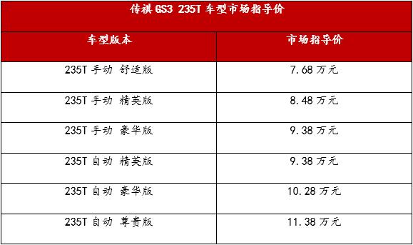 传祺GS3国六版上市到店 售价7.68万元起