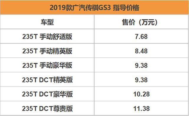 搭1.5T动力 新款广汽传祺GS3上市 售7.68-11.38万