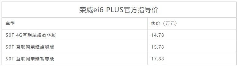 荣威ei6推出插电混动版本,百公里1.5L油