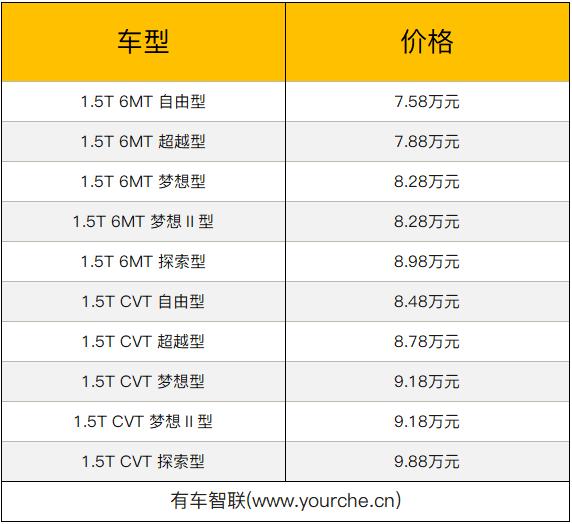 国六排放/配置升级 江淮新款瑞风S4售价7.58万元起