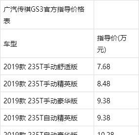 增1.5T/7.68万起 广汽传祺新款GS3上市