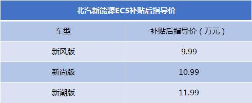 将于7月20日上市 北汽新能源EC5售9.99万元起