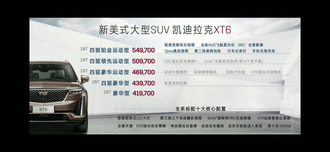 烧鹅只卖咸菜价?凯迪拉克XT6正式上市,41.97万起!