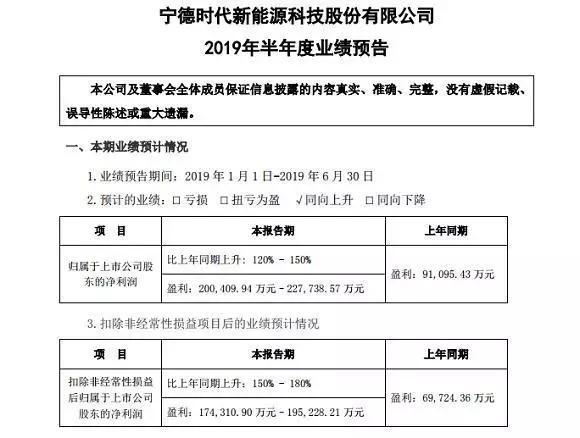 """宁德时代成为丰田供应商,汽车界""""华为""""终于出现了"""