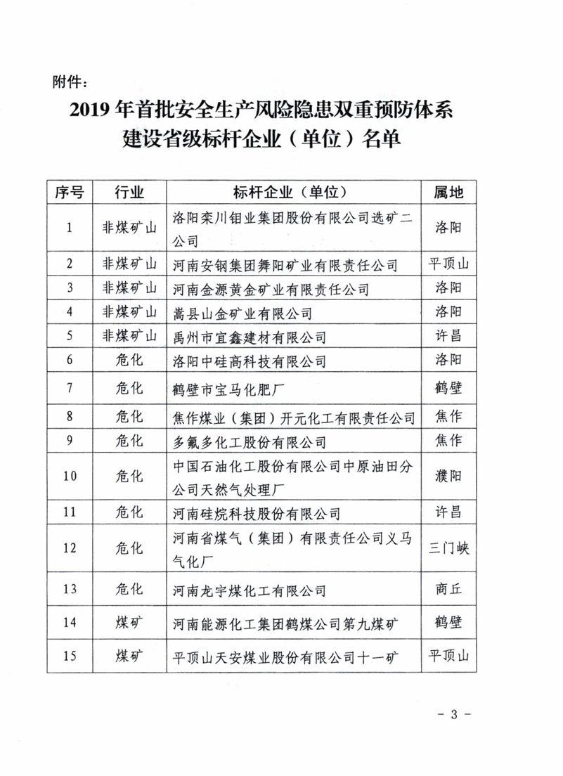 河南义马气化厂爆炸致10死 刚获评省级标杆企业