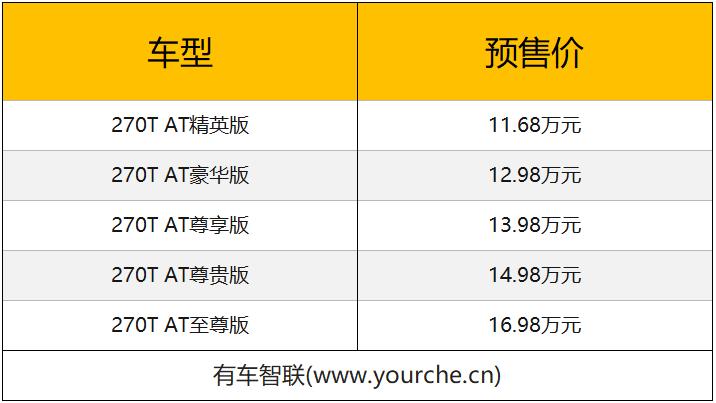 广汽传祺全新一代GA6开启预售 预售价11.68万-16.98万元