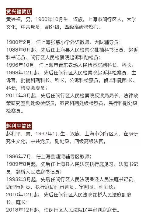 上海市闵行区检察院副处级检察员黄兴福、闵行区法院民事审判庭庭长赵利平接受纪律审查和监察调查