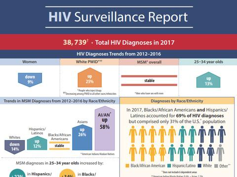 强生计划今年晚些时候开测艾滋疫苗 3800名男性参与实验