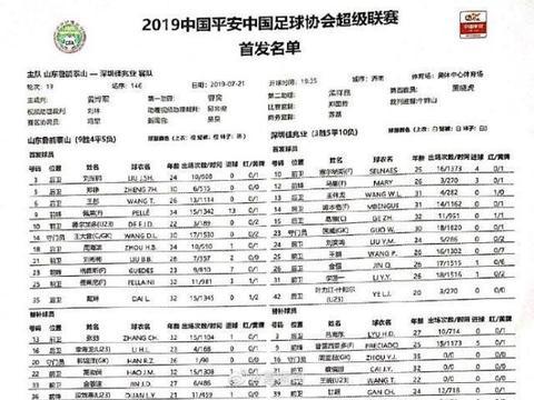 鲁能vs深圳:佩莱PK塞尔纳斯,费莱尼回归