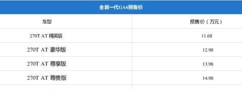新一代广汽传祺GA6预售价11.68-16.98万元