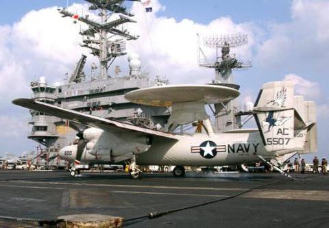 航空母舰为何携带预警机?