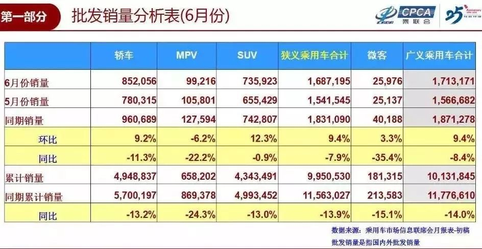 """车企半年考丨东风日产:忘记""""百万""""才能实现逆势增长"""