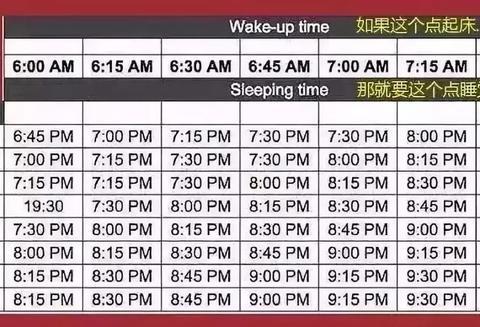 儿童睡眠时间表被疯传,父母别再让孩子晚睡!
