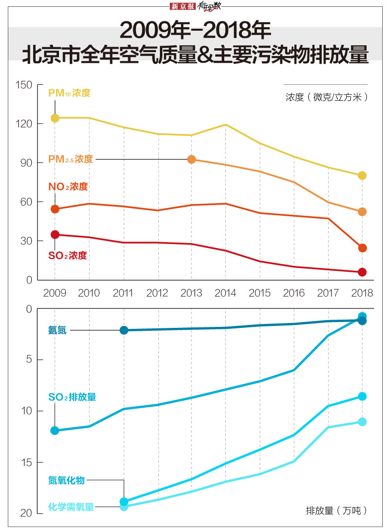 北京gdp构成_美国gdp构成比例图