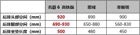 名爵6 20T手动Trophy高铁版上市  售价12.48万元
