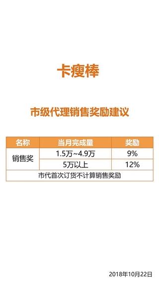新京报记者从一位代理处获得的省级和市级销售奖励建议。