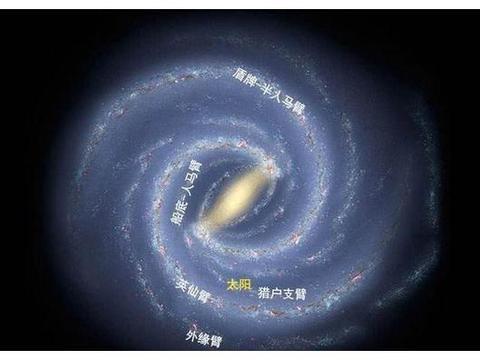 太阳系以太阳为主导,银河系呢?是黑洞吗?
