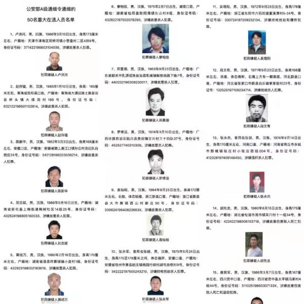 50名A级通缉犯里,犯这个罪的人最多,年龄最小的是95后