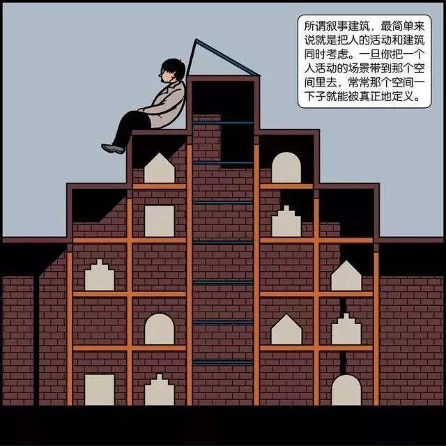 """""""漫""""谈建筑   漫画叙事组图"""