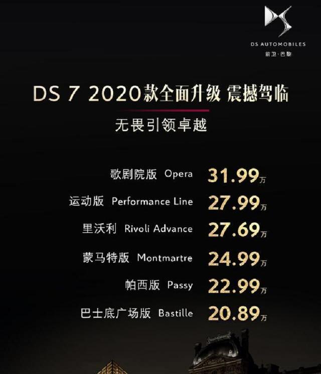 DS销量全面崩盘,全新DS7能否成为