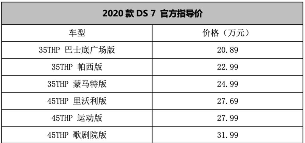 新款DS 7上市,售价20.89-31.99万,满足国六新增蒙马特版车型!