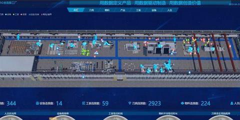 上海联通:5G 工业互联网,助力上海制造智能转型
