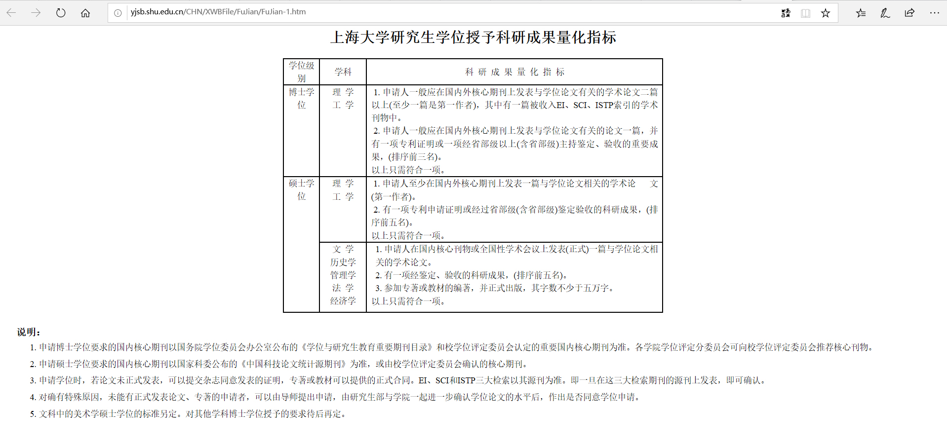 发2篇论文申请博士学位遭拒 博士生起诉母校|母校|博士学位