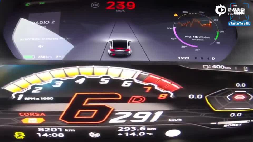 油车电车加速性能大PK Urus对决Model X