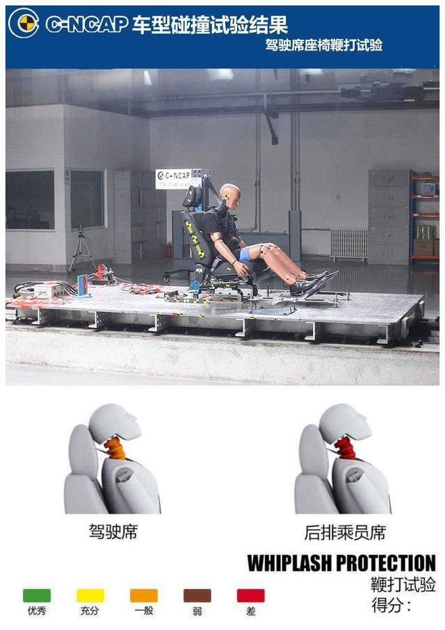 汽车的头枕究竟有什么用?它能提升汽车的安全性能吗?