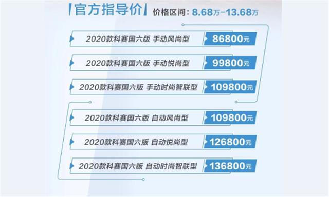 2020款科赛售价8.68万元起,长安欧尚这次真的上天了!