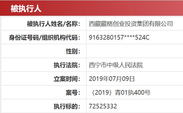 藏格集团被法院列为被执行人 负债187亿业绩跌9成