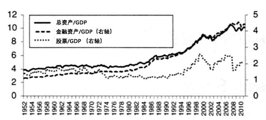 gdp数据反映什么_5月经济数据反映了什么