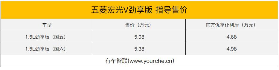"""超大空间/售4.68-4.98万元 """"神车""""五菱宏光V劲享版上市"""