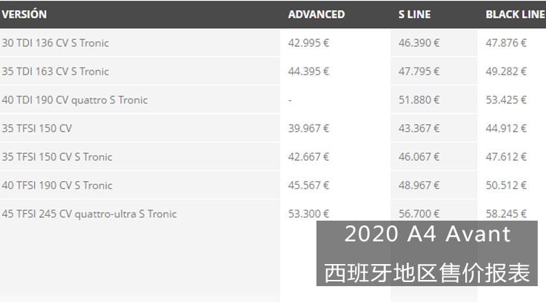 年内入华开售/新款A4 Avant海外售价公布约合人民币30.65万元