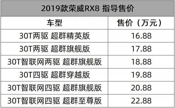 2019款荣威RX8上市 带你纵擎驰骋