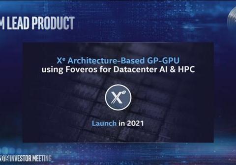 Intel:不 我没说过独立显卡卖200美元