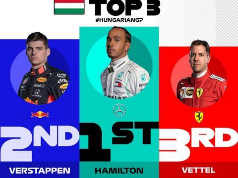 F1匈牙利站梅奔策略致胜 小汉绝杀维斯塔潘夺冠